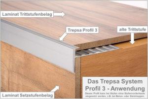 Treppenkantenprofile für Betontreppen innen