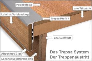 1600 mm, Silber Aluminium eloxiert Trepsa Treppenkantenprofil Profil 1 mit Abschluss-Clip